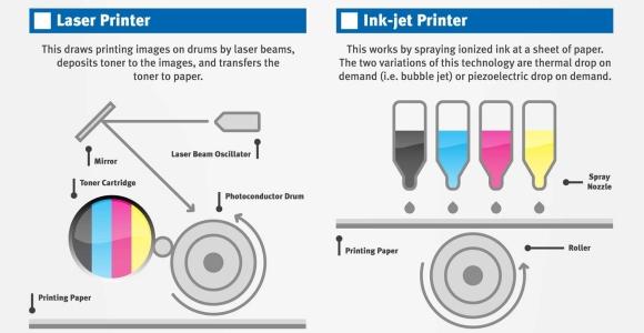 Modern Printing Thumb